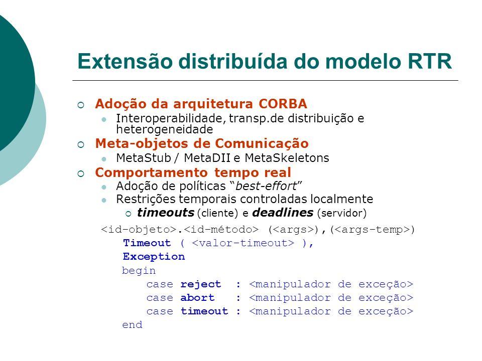 Extensão distribuída do modelo RTR Adoção da arquitetura CORBA Interoperabilidade, transp.de distribuição e heterogeneidade Meta-objetos de Comunicaçã