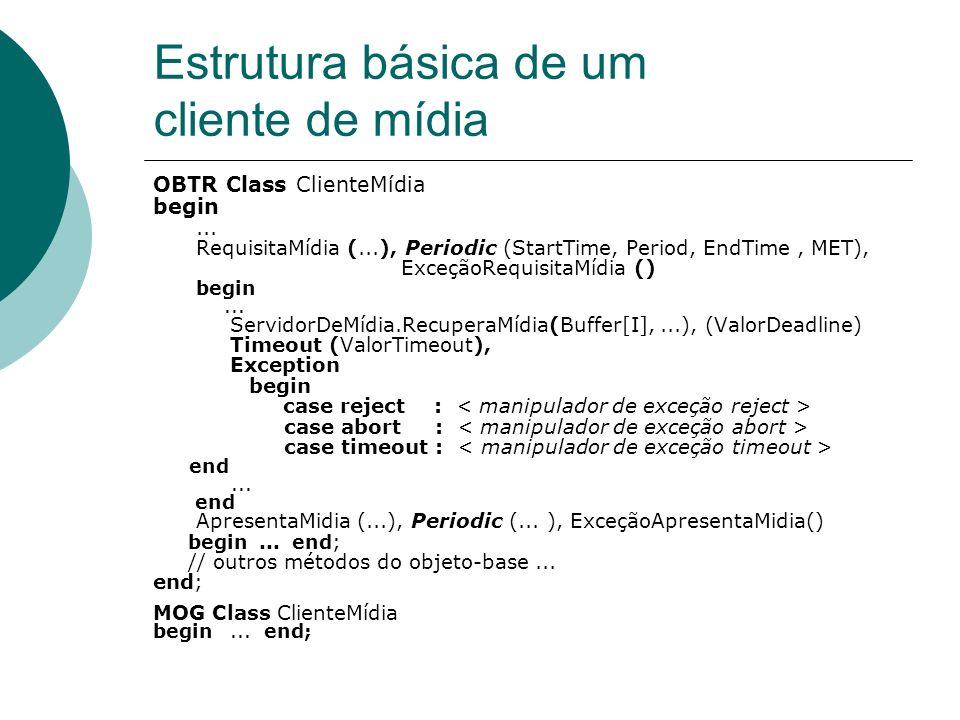 Estrutura básica de um cliente de mídia OBTR Class ClienteMídia begin... RequisitaMídia (...), Periodic (StartTime, Period, EndTime, MET), ExceçãoRequ