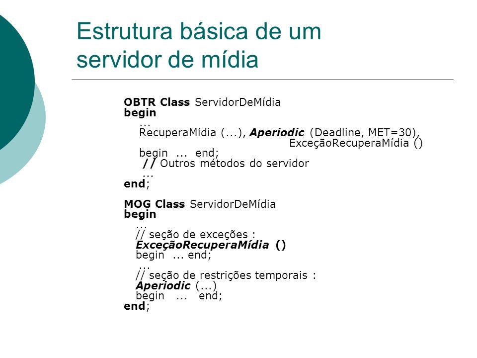 Estrutura básica de um servidor de mídia OBTR Class ServidorDeMídia begin... RecuperaMídia (...), Aperiodic (Deadline, MET=30), ExceçãoRecuperaMídia (