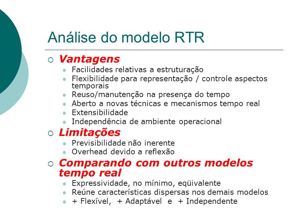 Análise do modelo RTR Vantagens Facilidades relativas a estruturação Flexibilidade para representação / controle aspectos temporais Reuso/manutenção n