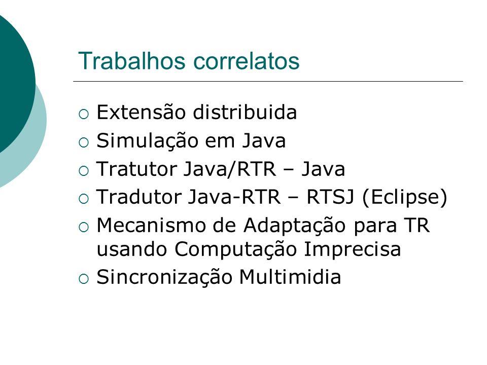 Trabalhos correlatos Extensão distribuida Simulação em Java Tratutor Java/RTR – Java Tradutor Java-RTR – RTSJ (Eclipse) Mecanismo de Adaptação para TR