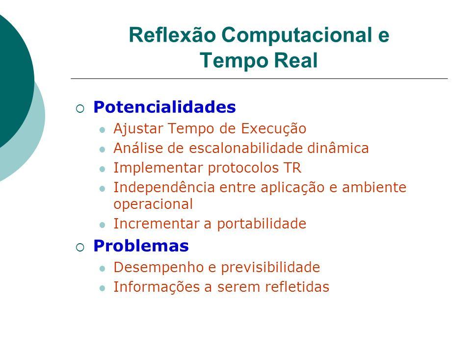 Reflexão Computacional e Tempo Real Potencialidades Ajustar Tempo de Execução Análise de escalonabilidade dinâmica Implementar protocolos TR Independê