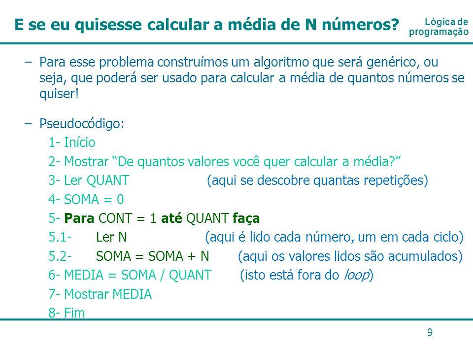 Exemplo de solução 1.Início 2. Mostrar 0 3. Mostrar 1 4.