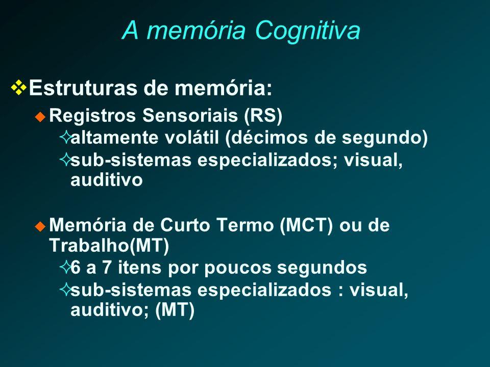 A memória Cognitiva Estruturas de memória: Registros Sensoriais (RS) altamente volátil (décimos de segundo) sub-sistemas especializados; visual, audit