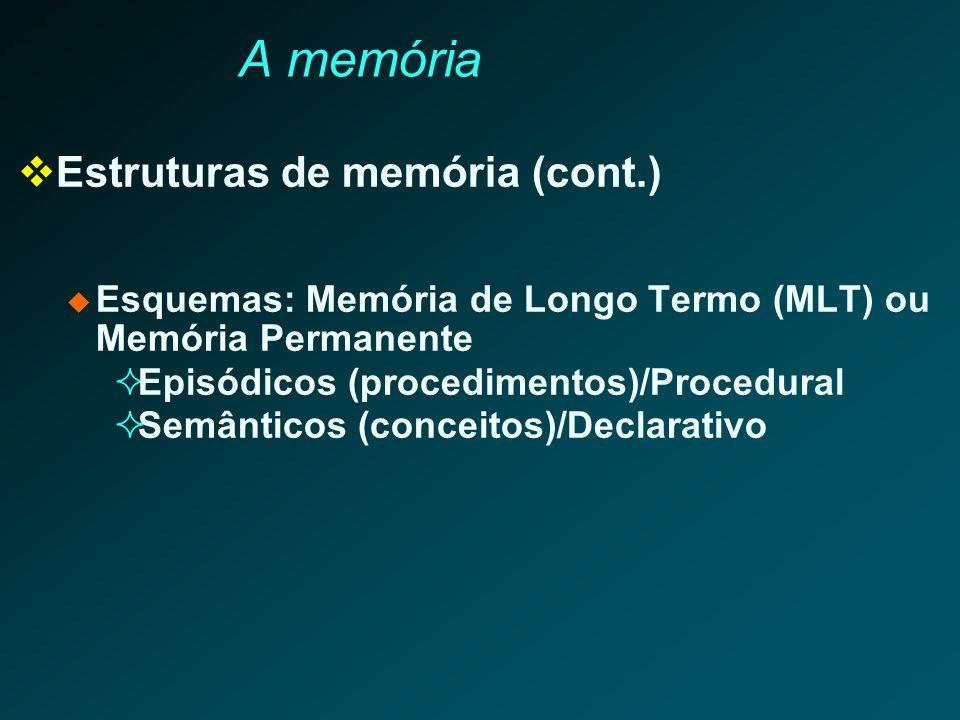 A memória Estruturas de memória (cont.) Esquemas: Memória de Longo Termo (MLT) ou Memória Permanente Episódicos (procedimentos)/Procedural Semânticos