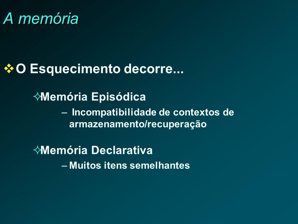 A memória O Esquecimento decorre... Memória Episódica – Incompatibilidade de contextos de armazenamento/recuperação Memória Declarativa –Muitos itens