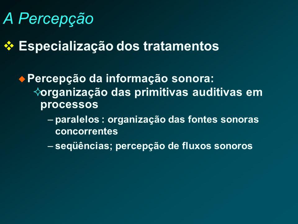 A Percepção Especialização dos tratamentos Percepção da informação sonora: organização das primitivas auditivas em processos –paralelos : organização