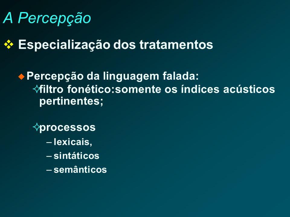 A Percepção Especialização dos tratamentos Percepção da linguagem falada: filtro fonético:somente os índices acústicos pertinentes; processos –lexicai