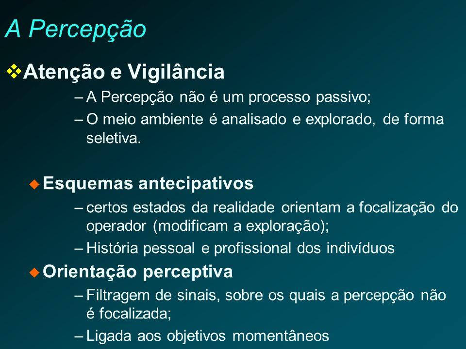A Percepção Atenção e Vigilância –A Percepção não é um processo passivo; –O meio ambiente é analisado e explorado, de forma seletiva. Esquemas antecip