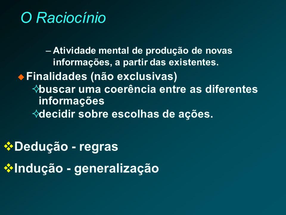 O Raciocínio –Atividade mental de produção de novas informações, a partir das existentes. Finalidades (não exclusivas) buscar uma coerência entre as d