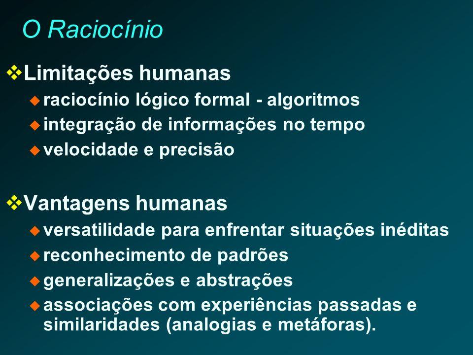 O Raciocínio Limitações humanas raciocínio lógico formal - algoritmos integração de informações no tempo velocidade e precisão Vantagens humanas versa