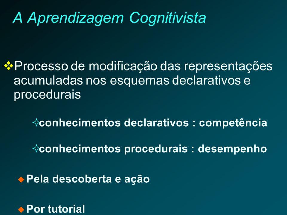 A Aprendizagem Cognitivista Processo de modificação das representações acumuladas nos esquemas declarativos e procedurais conhecimentos declarativos :