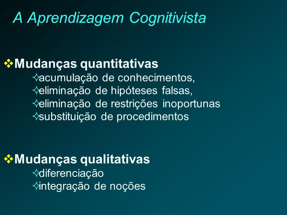 A Aprendizagem Cognitivista Mudanças quantitativas acumulação de conhecimentos, eliminação de hipóteses falsas, eliminação de restrições inoportunas s