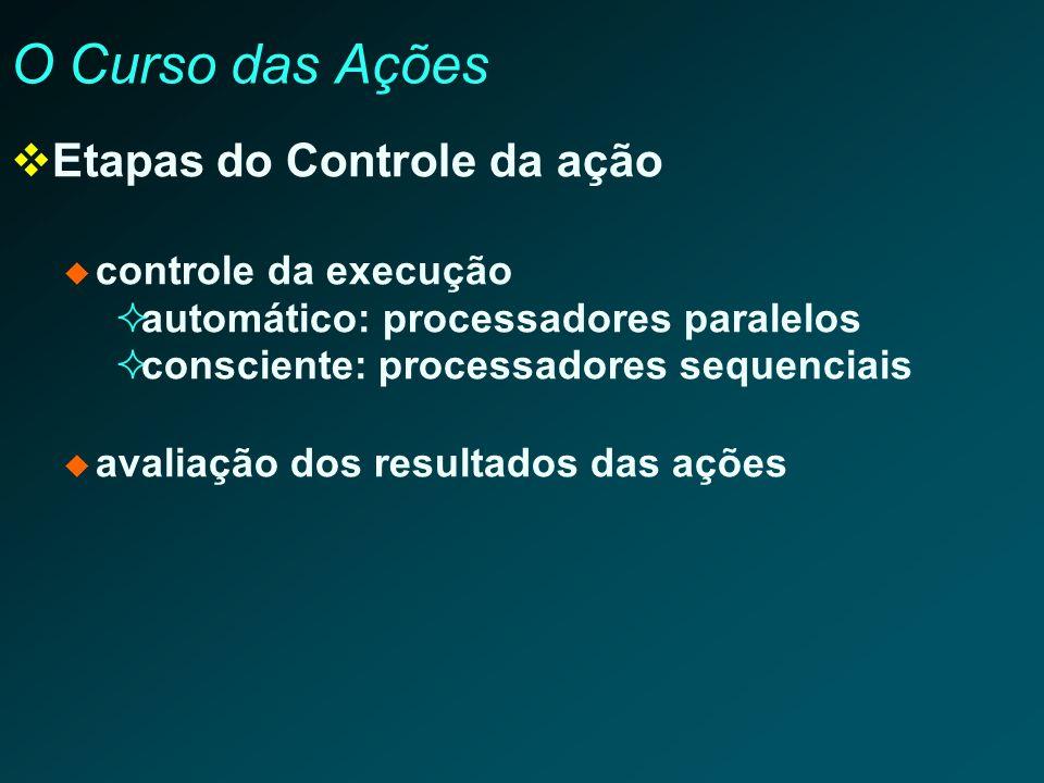 O Curso das Ações Etapas do Controle da ação controle da execução automático: processadores paralelos consciente: processadores sequenciais avaliação