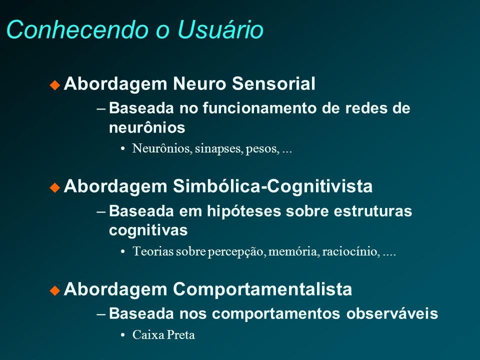 Conhecendo o Usuário Abordagem Neuro Sensorial –Baseada no funcionamento de redes de neurônios Neurônios, sinapses, pesos,... Abordagem Simbólica-Cogn