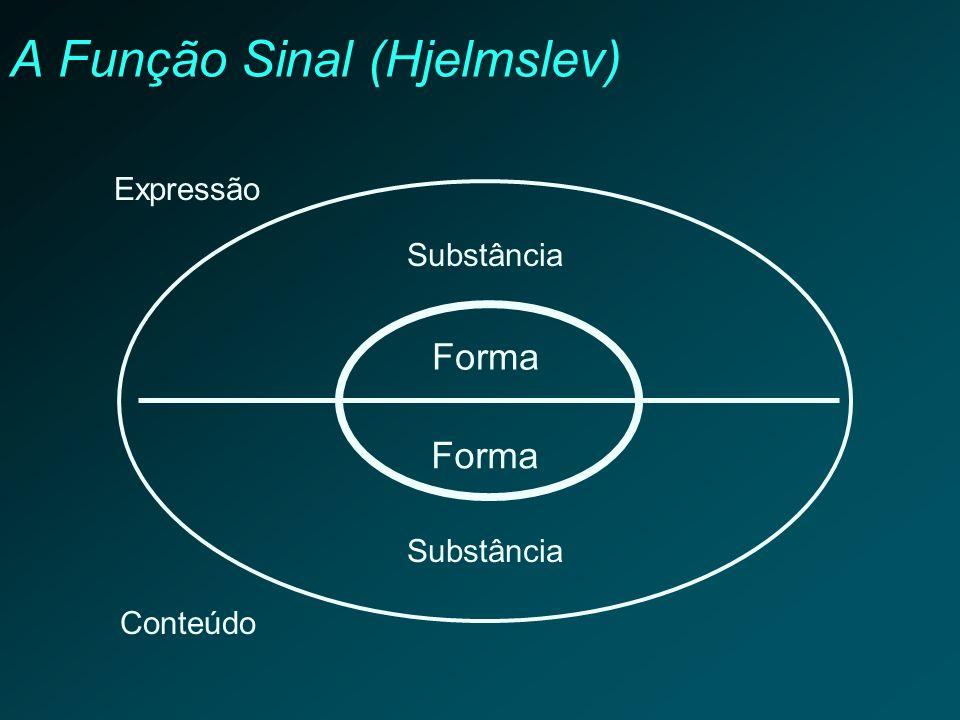 A Função Sinal (Hjelmslev) Expressão Conteúdo Substância Forma