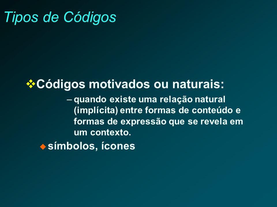 Tipos de Códigos Códigos motivados ou naturais: –quando existe uma relação natural (implícita) entre formas de conteúdo e formas de expressão que se r