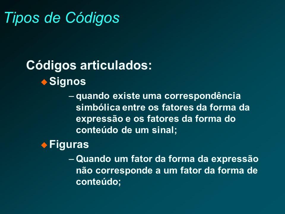 Tipos de Códigos Códigos articulados: Signos –quando existe uma correspondência simbólica entre os fatores da forma da expressão e os fatores da forma
