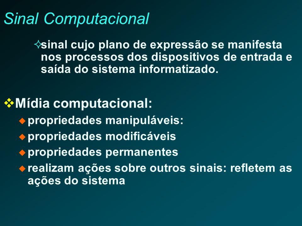 Sinal Computacional sinal cujo plano de expressão se manifesta nos processos dos dispositivos de entrada e saída do sistema informatizado. Mídia compu
