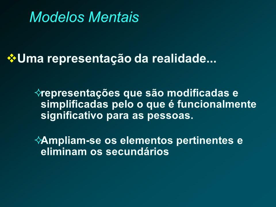 Modelos Mentais Uma representação da realidade... representações que são modificadas e simplificadas pelo o que é funcionalmente significativo para as