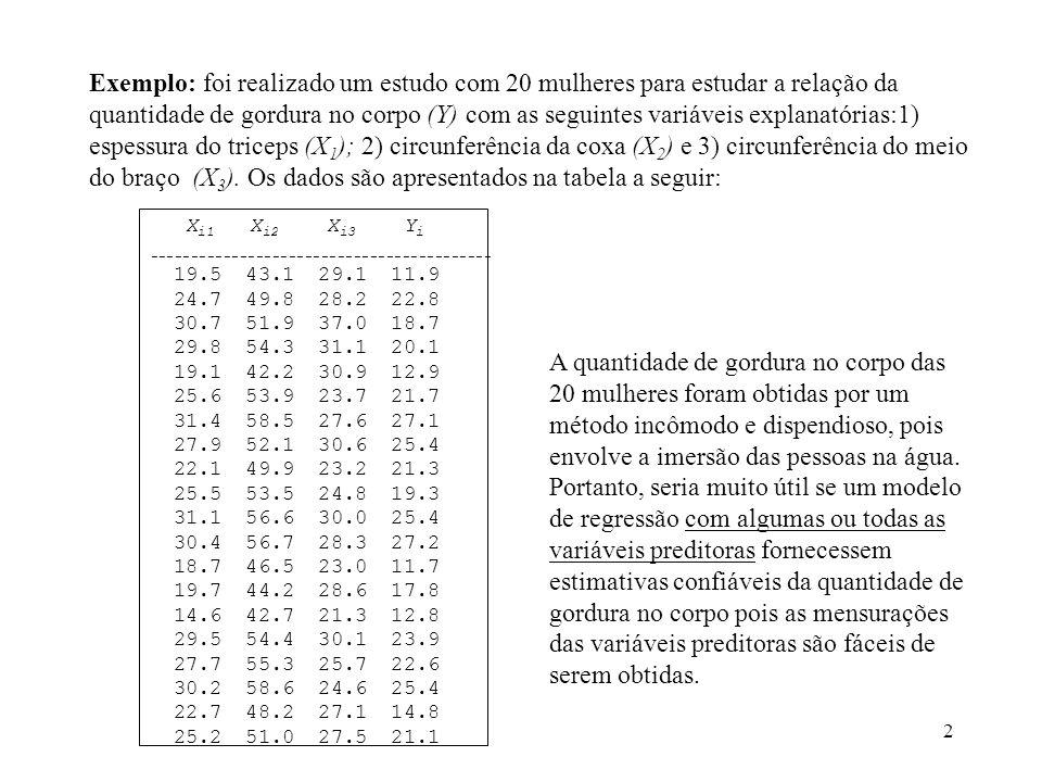 2 Exemplo: foi realizado um estudo com 20 mulheres para estudar a relação da quantidade de gordura no corpo (Y) com as seguintes variáveis explanatórias:1) espessura do triceps (X 1 ); 2) circunferência da coxa (X 2 ) e 3) circunferência do meio do braço (X 3 ).