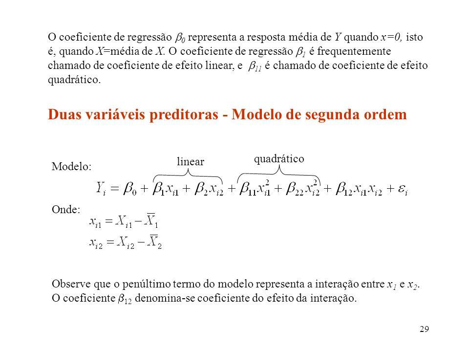 29 O coeficiente de regressão 0 representa a resposta média de Y quando x=0, isto é, quando X=média de X.