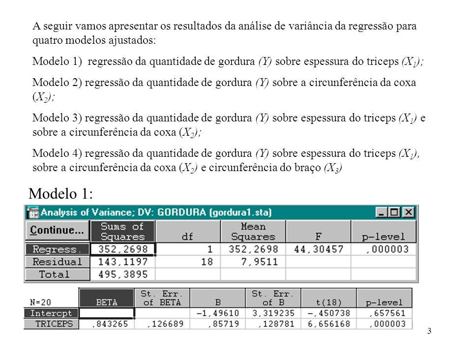 3 A seguir vamos apresentar os resultados da análise de variância da regressão para quatro modelos ajustados: Modelo 1) regressão da quantidade de gordura (Y) sobre espessura do triceps (X 1 ); Modelo 2) regressão da quantidade de gordura (Y) sobre a circunferência da coxa (X 2 ); Modelo 3) regressão da quantidade de gordura (Y) sobre espessura do triceps (X 1 ) e sobre a circunferência da coxa (X 2 ); Modelo 4) regressão da quantidade de gordura (Y) sobre espessura do triceps (X 1 ), sobre a circunferência da coxa (X 2 ) e circunferência do braço (X 3 ) Modelo 1: