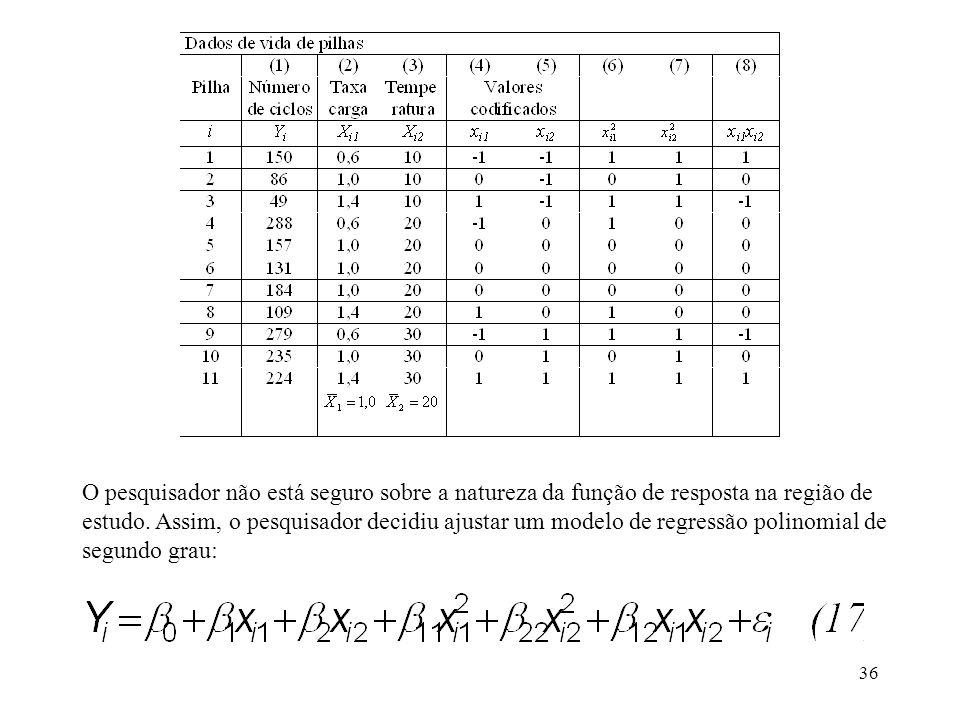 36 O pesquisador não está seguro sobre a natureza da função de resposta na região de estudo.