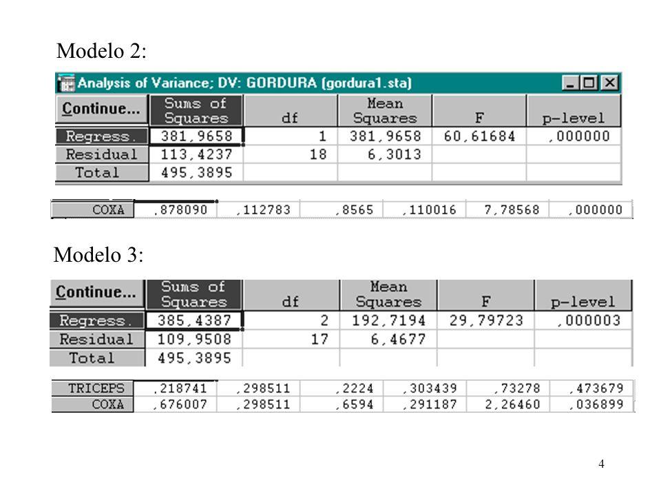 15 O teste estatístico (como já foi visto) é dado por: Observe que no numerador temos a soma de quadrados extra: Assim, o teste estatístico é dado por: Exemplo: com os dados de gordura do corpo, vamos verificar se podemos retirar a variável circunferência do meio do braço (X 3 ) do modelo.