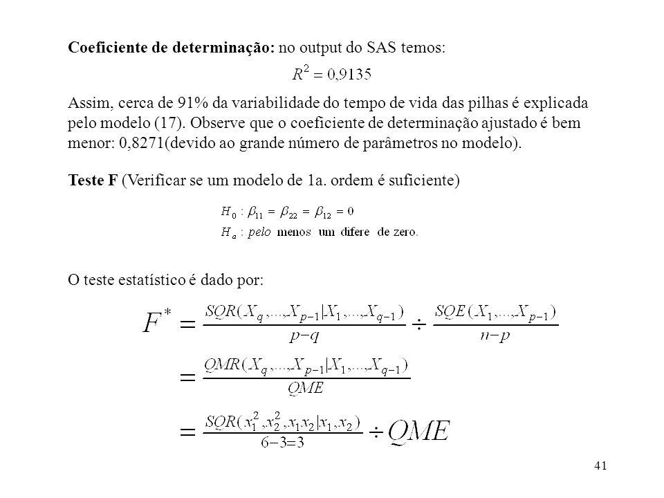 41 Coeficiente de determinação: no output do SAS temos: Assim, cerca de 91% da variabilidade do tempo de vida das pilhas é explicada pelo modelo (17).