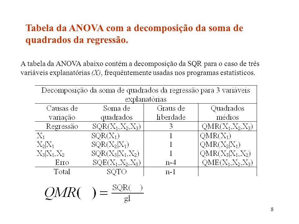 8 Tabela da ANOVA com a decomposição da soma de quadrados da regressão.
