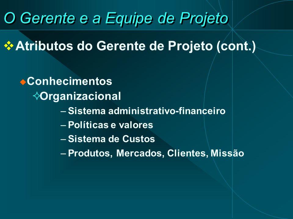 O Gerente e a Equipe de Projeto Atributos do Gerente de Projeto (cont.) Conhecimentos Organizacional –Sistema administrativo-financeiro –Políticas e v