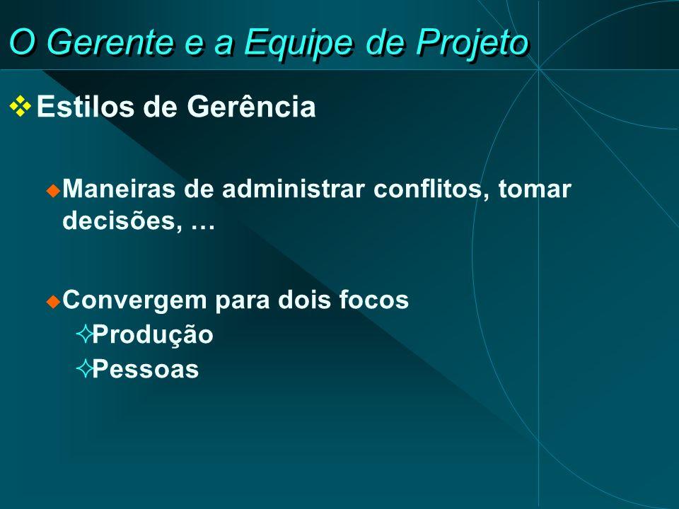 O Gerente e a Equipe de Projeto Estilos de Gerência Maneiras de administrar conflitos, tomar decisões, … Convergem para dois focos Produção Pessoas