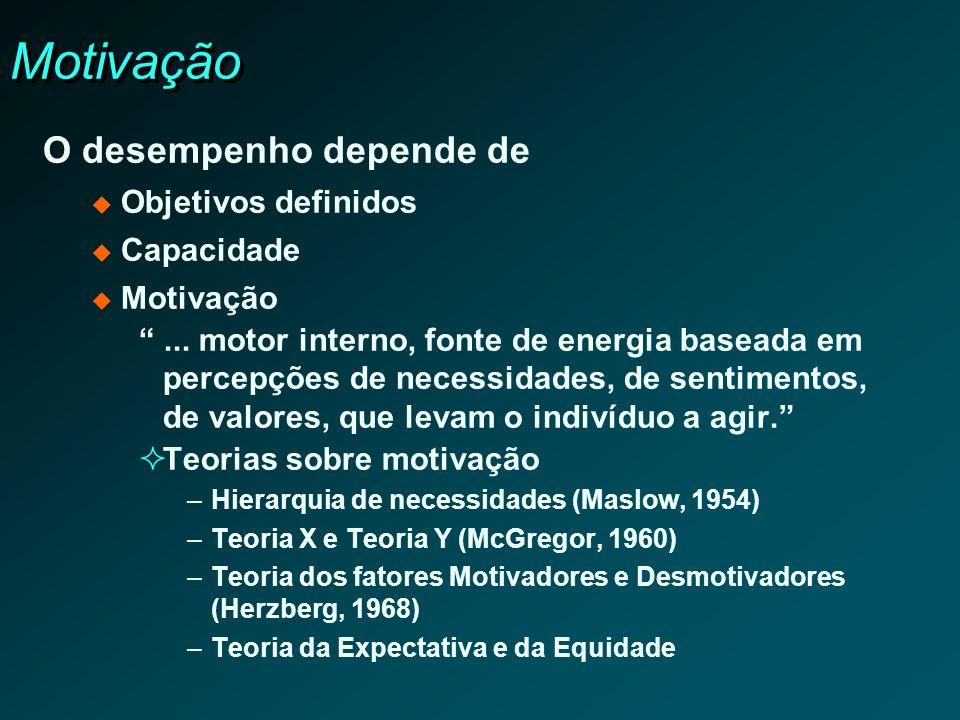 Motivação O desempenho depende de Objetivos definidos Capacidade Motivação... motor interno, fonte de energia baseada em percepções de necessidades, d