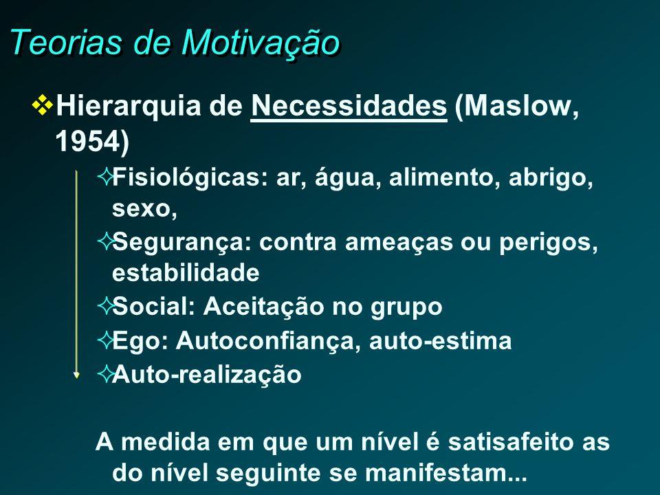 Teorias de Motivação Hierarquia de Necessidades (Maslow, 1954) Fisiológicas: ar, água, alimento, abrigo, sexo, Segurança: contra ameaças ou perigos, e