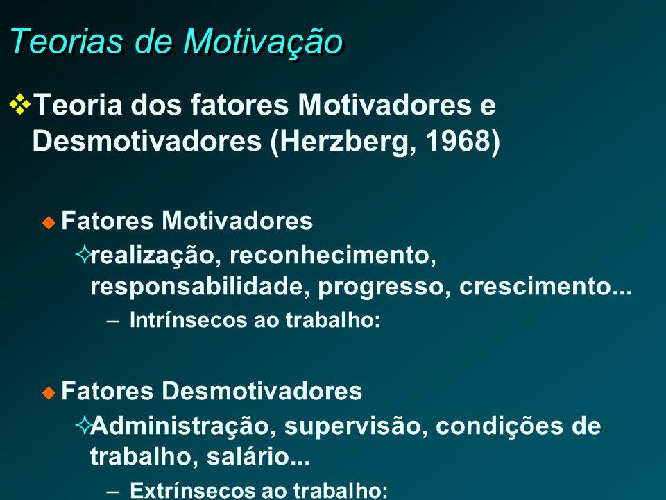 Teorias de Motivação Teoria dos fatores Motivadores e Desmotivadores (Herzberg, 1968) Fatores Motivadores realização, reconhecimento, responsabilidade