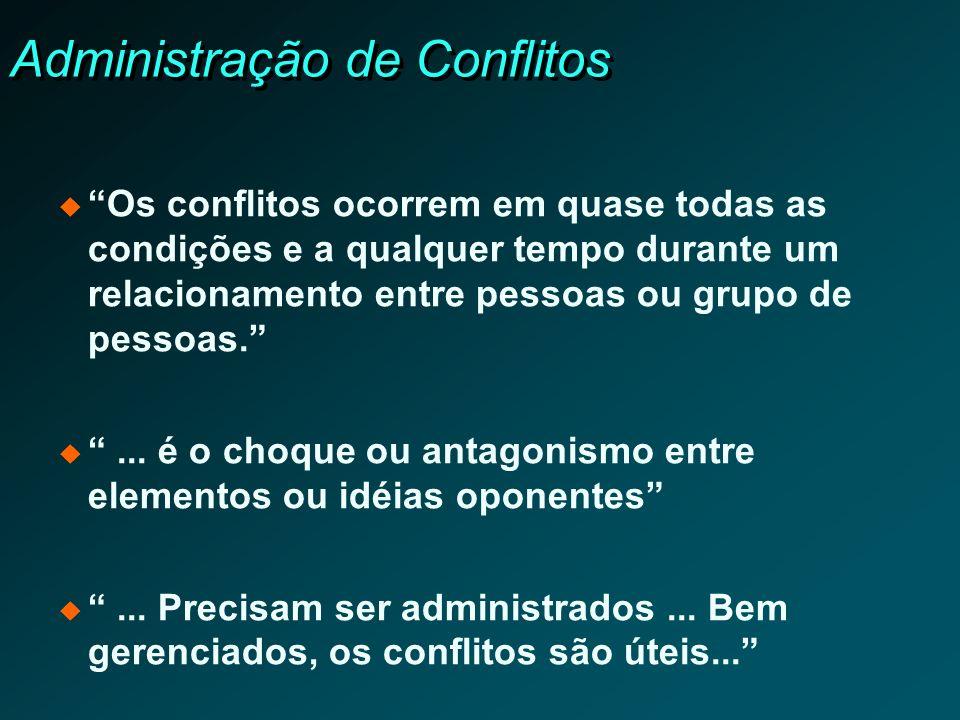 Administração de Conflitos Os conflitos ocorrem em quase todas as condições e a qualquer tempo durante um relacionamento entre pessoas ou grupo de pes