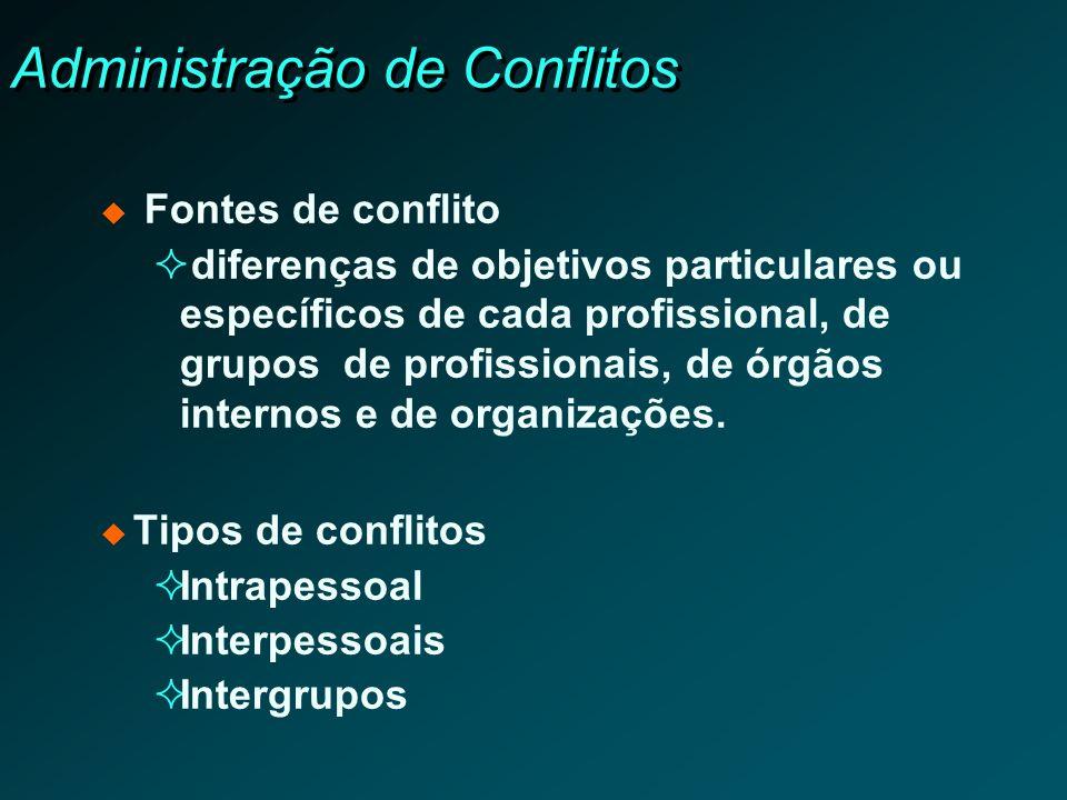 Administração de Conflitos Fontes de conflito diferenças de objetivos particulares ou específicos de cada profissional, de grupos de profissionais, de