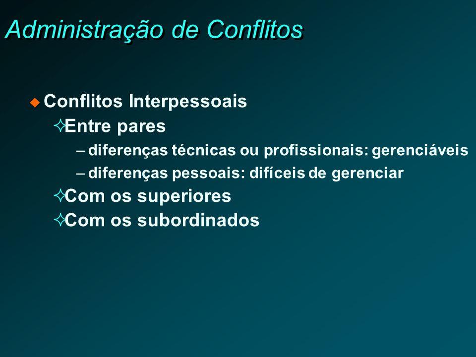 Administração de Conflitos Conflitos Interpessoais Entre pares –diferenças técnicas ou profissionais: gerenciáveis –diferenças pessoais: difíceis de g