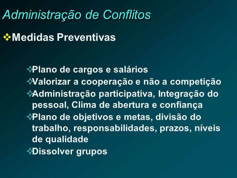Administração de Conflitos Medidas Preventivas Plano de cargos e salários Valorizar a cooperação e não a competição Administração participativa, Integ