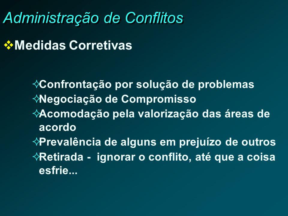 Administração de Conflitos Medidas Corretivas Confrontação por solução de problemas Negociação de Compromisso Acomodação pela valorização das áreas de