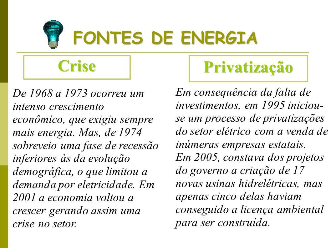 FONTES DE ENERGIA Crise De 1968 a 1973 ocorreu um intenso crescimento econômico, que exigiu sempre mais energia. Mas, de 1974 sobreveio uma fase de re