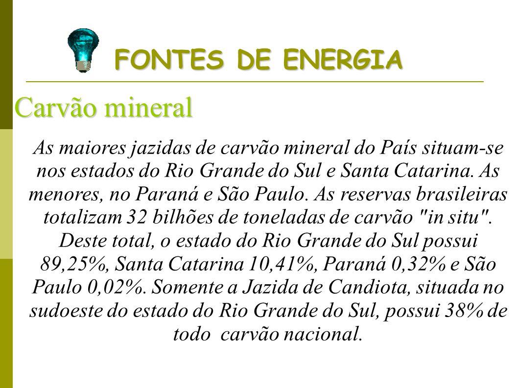 FONTES DE ENERGIA Carvão mineral As maiores jazidas de carvão mineral do País situam-se nos estados do Rio Grande do Sul e Santa Catarina. As menores,