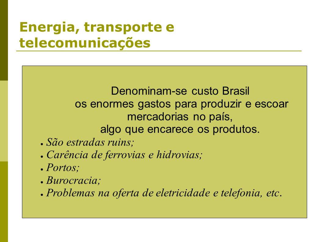 Denominam-se custo Brasil os enormes gastos para produzir e escoar mercadorias no país, algo que encarece os produtos. São estradas ruins; Carência de