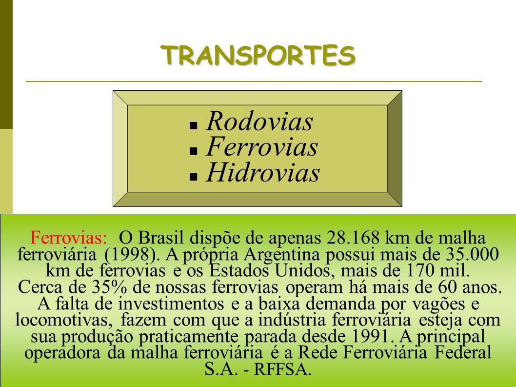 Ferrovias: O Brasil dispõe de apenas 28.168 km de malha ferroviária (1998). A própria Argentina possui mais de 35.000 km de ferrovias e os Estados Uni