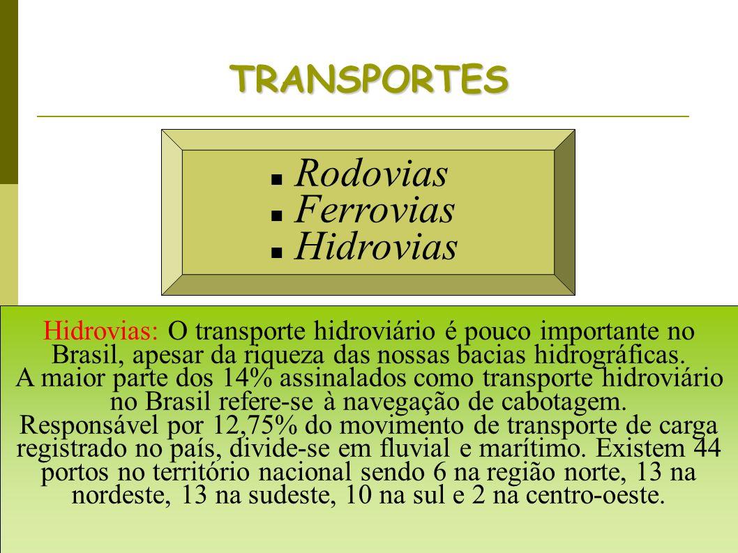 Hidrovias: O transporte hidroviário é pouco importante no Brasil, apesar da riqueza das nossas bacias hidrográficas. A maior parte dos 14% assinalados