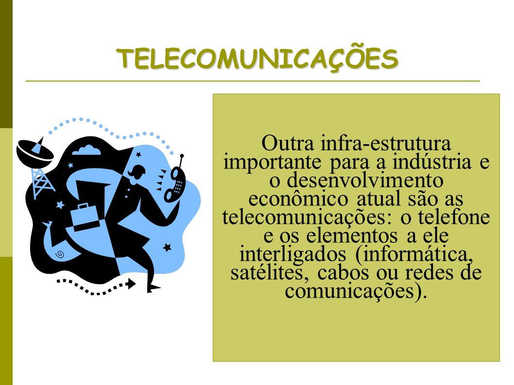 TELECOMUNICAÇÕES Outra infra-estrutura importante para a indústria e o desenvolvimento econômico atual são as telecomunicações: o telefone e os elemen