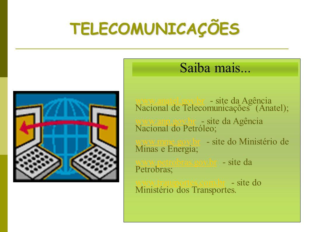 TELECOMUNICAÇÕES Saiba mais... www.anatel.gov.brwww.anatel.gov.br - site da Agência Nacional de Telecomunicações (Anatel); www.anp.gov.brwww.anp.gov.b