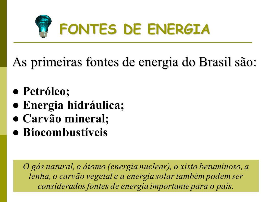 As primeiras fontes de energia do Brasil são: Petróleo; Energia hidráulica; Carvão mineral; Biocombustíveis O gás natural, o átomo (energia nuclear),