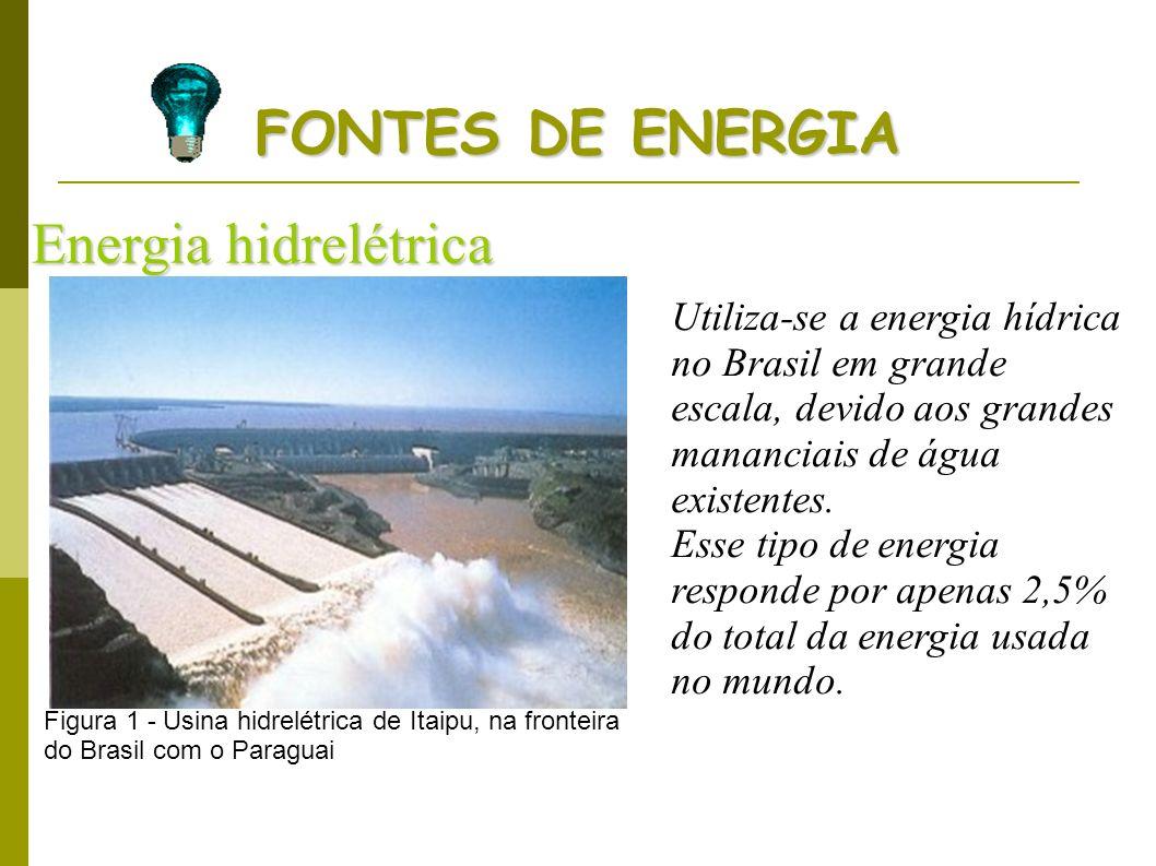 FONTES DE ENERGIA Energia hidrelétrica Figura 1 - Usina hidrelétrica de Itaipu, na fronteira do Brasil com o Paraguai Utiliza-se a energia hídrica no